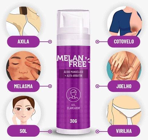 melan free